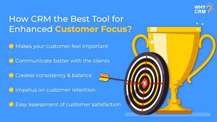 CRM Software: The Best Tool for Enhanced Customer Focus